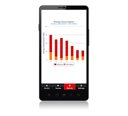melco app gratis para blackberry